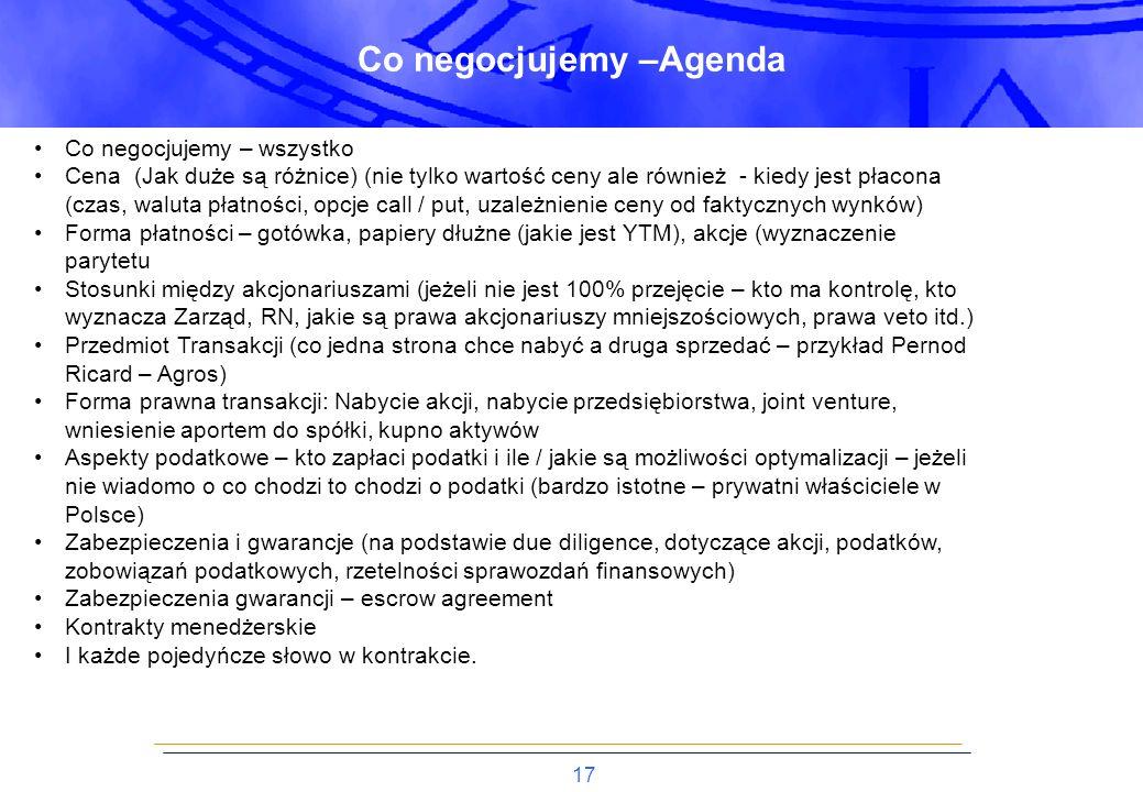 Co negocjujemy –Agenda