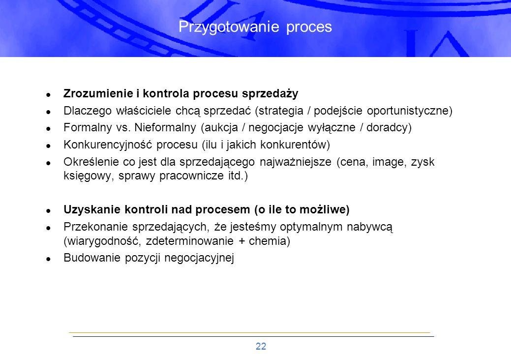 Przygotowanie proces Zrozumienie i kontrola procesu sprzedaży