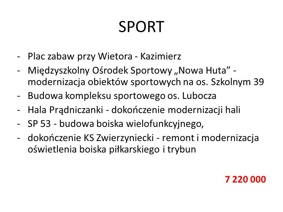 SPORT Plac zabaw przy Wietora - Kazimierz
