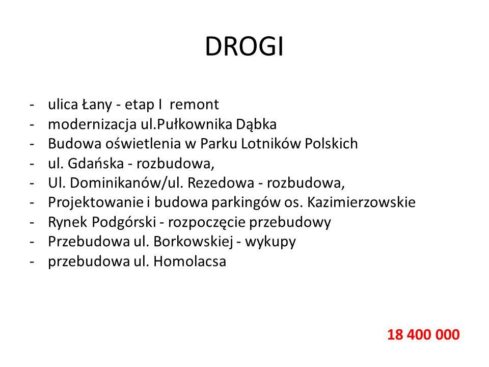 DROGI ulica Łany - etap I remont modernizacja ul.Pułkownika Dąbka