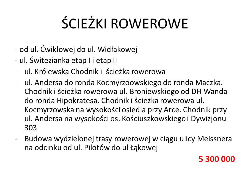 ŚCIEŻKI ROWEROWE 5 300 000 - od ul. Ćwikłowej do ul. Widłakowej