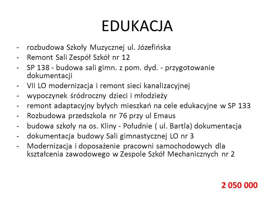 EDUKACJA 2 050 000 rozbudowa Szkoły Muzycznej ul. Józefińska