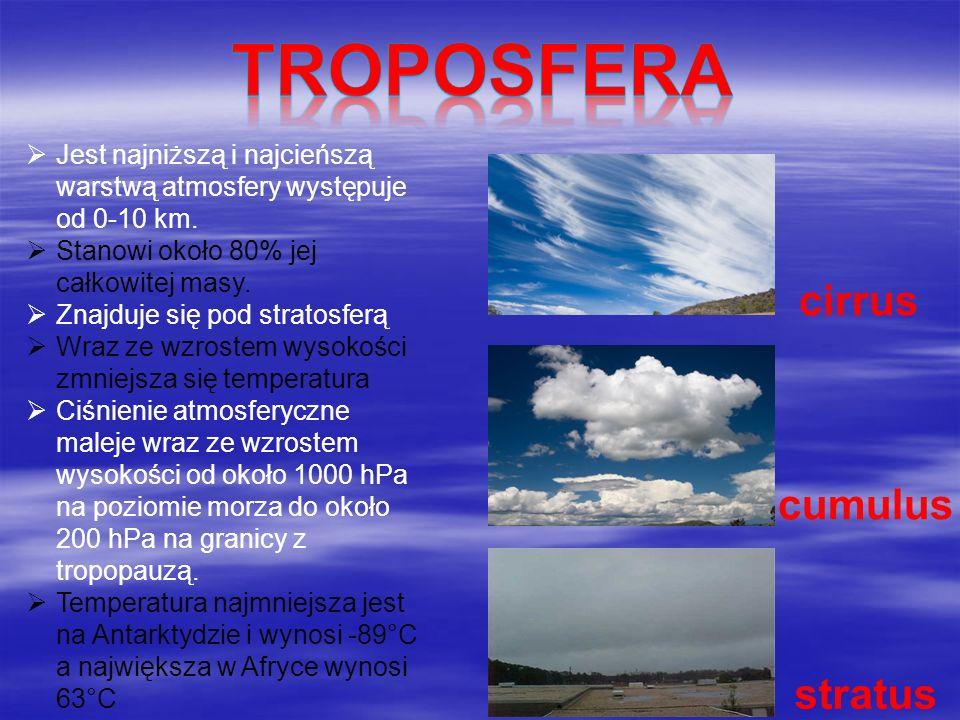 Troposfera cirrus cumulus stratus