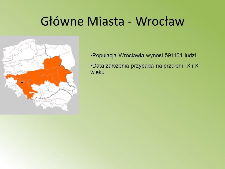 Główne Miasta - Wrocław