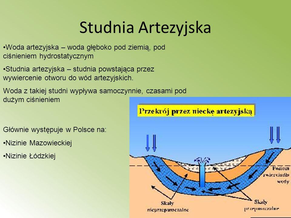 Studnia Artezyjska Woda artezyjska – woda głęboko pod ziemią, pod ciśnieniem hydrostatycznym.