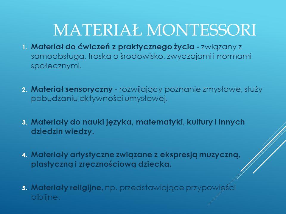 Materiał MonTESSORI Materiał do ćwiczeń z praktycznego życia - związany z samoobsługą, troską o środowisko, zwyczajami i normami społecznymi.