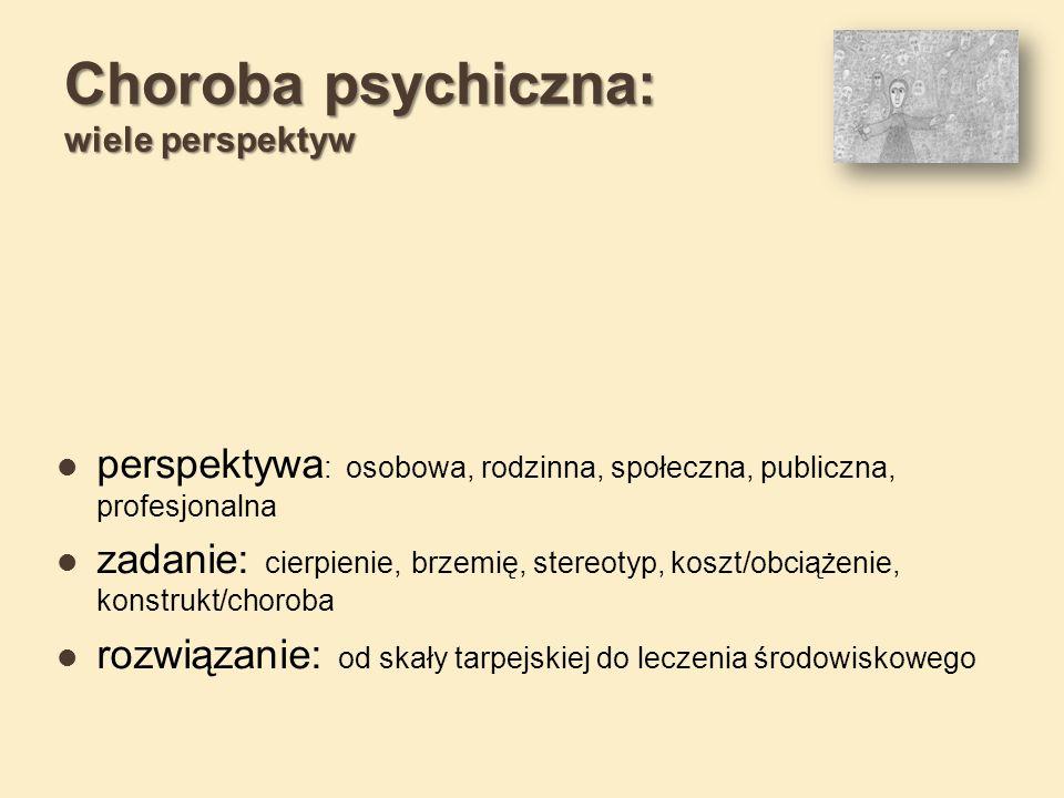 Choroba psychiczna: wiele perspektyw
