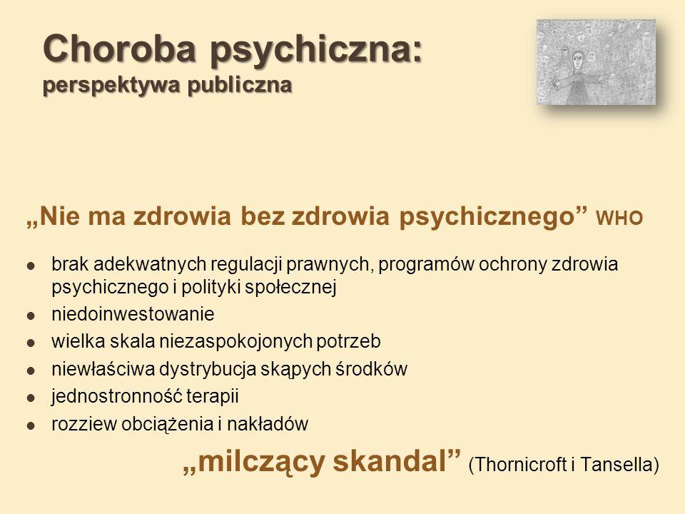 Choroba psychiczna: perspektywa publiczna
