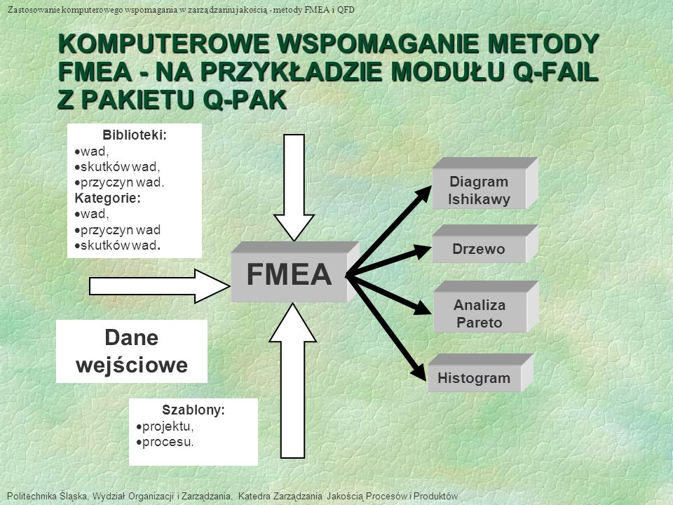 Zastosowanie komputerowego wspomagania w zarządzaniu jakością - metody FMEA i QFD
