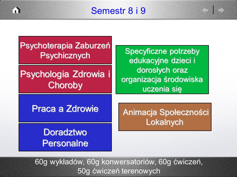 Psychologia Zdrowia i Choroby