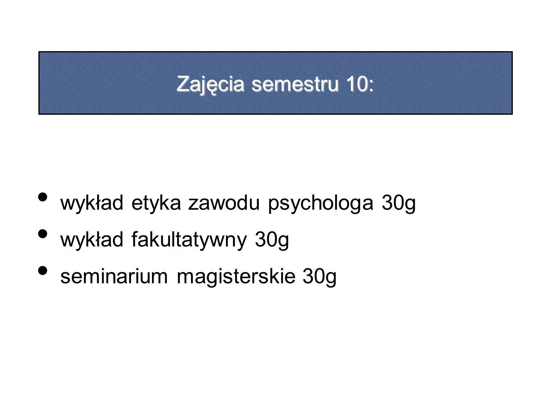 Zajęcia semestru 10: wykład etyka zawodu psychologa 30g.