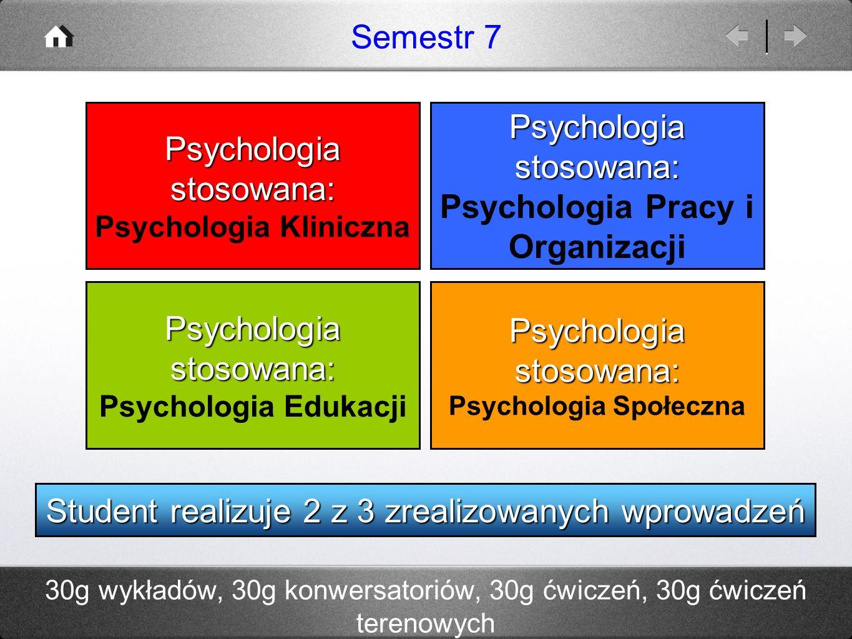 Psychologia Pracy i Organizacji