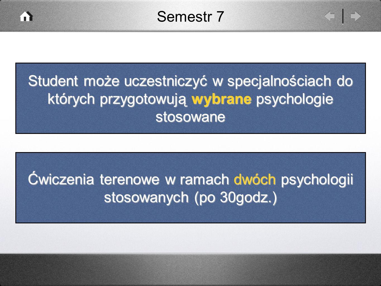 Ćwiczenia terenowe w ramach dwóch psychologii stosowanych (po 30godz.)