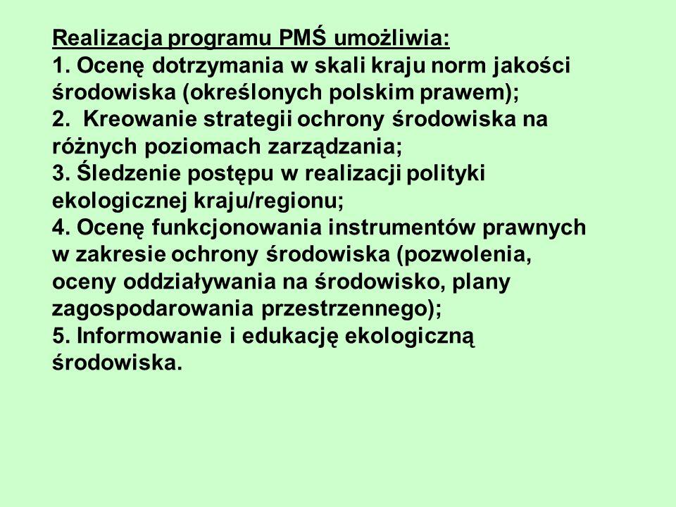 Realizacja programu PMŚ umożliwia: