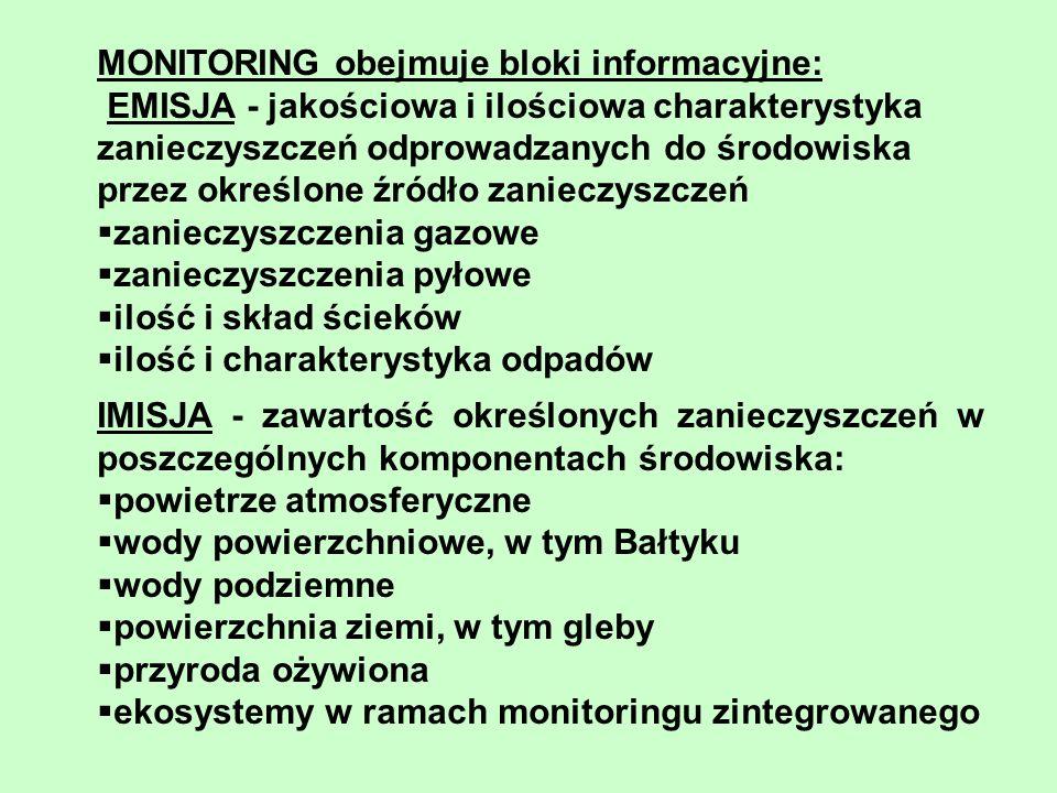 MONITORING obejmuje bloki informacyjne:
