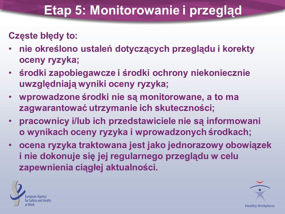 Etap 5: Monitorowanie i przegląd
