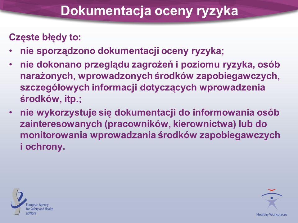 Dokumentacja oceny ryzyka