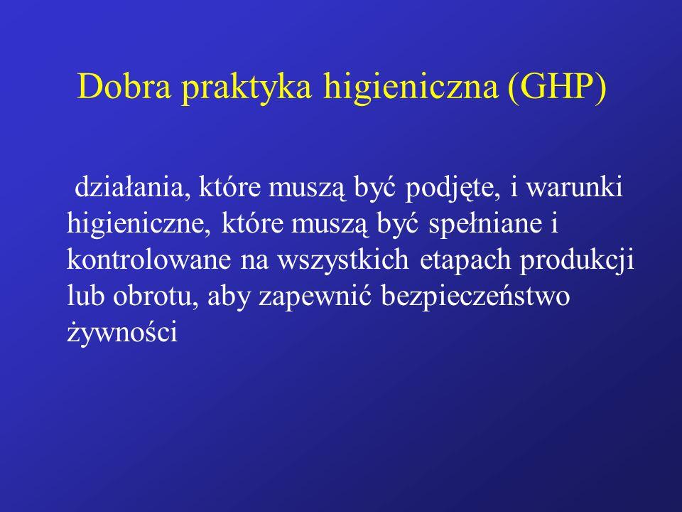Dobra praktyka higieniczna (GHP)