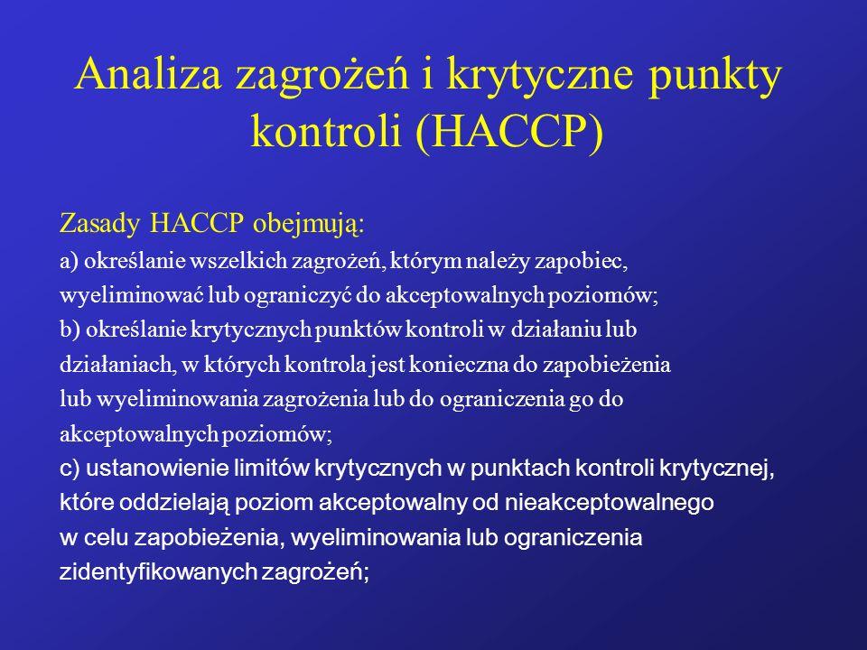 Analiza zagrożeń i krytyczne punkty kontroli (HACCP)