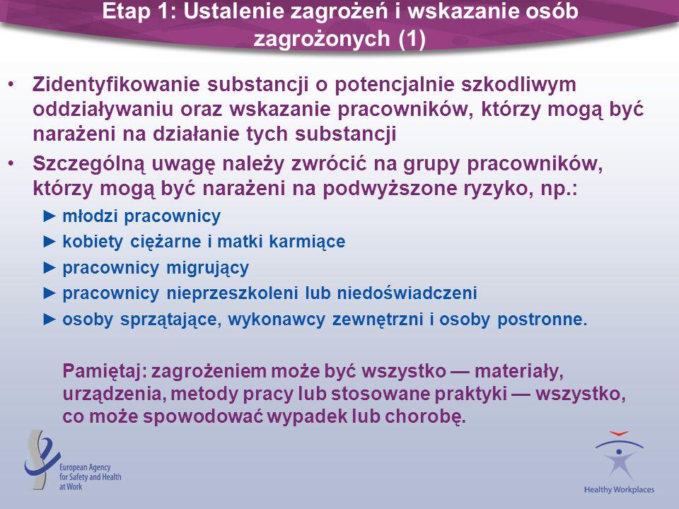 Etap 1: Ustalenie zagrożeń i wskazanie osób zagrożonych (1)