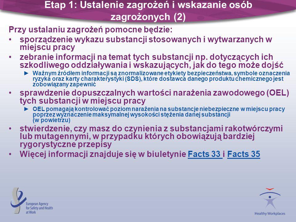 Etap 1: Ustalenie zagrożeń i wskazanie osób zagrożonych (2)