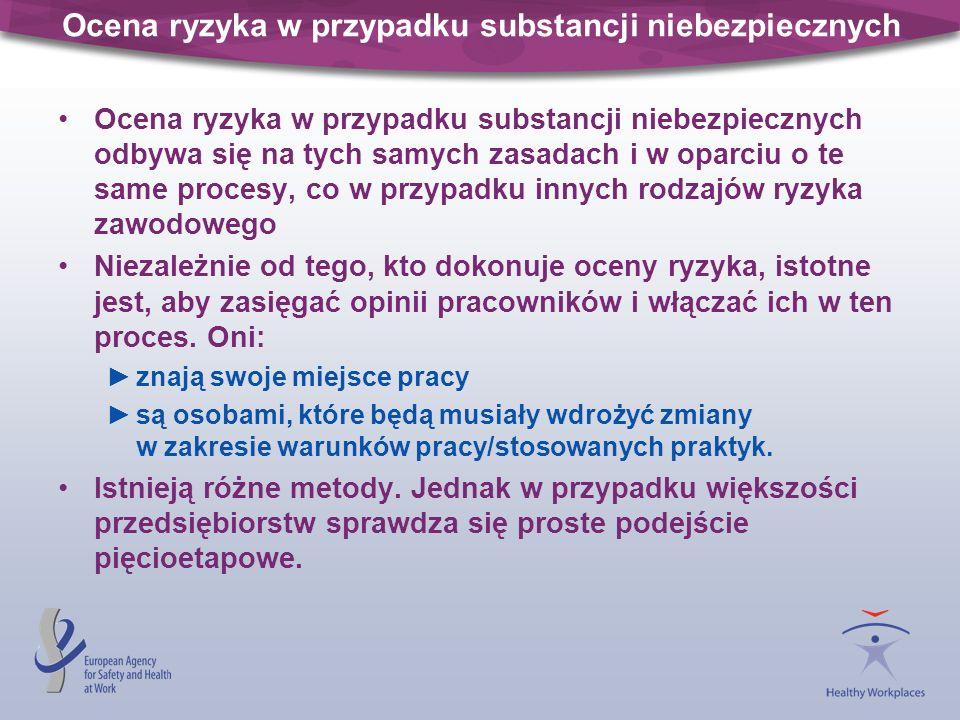 Ocena ryzyka w przypadku substancji niebezpiecznych