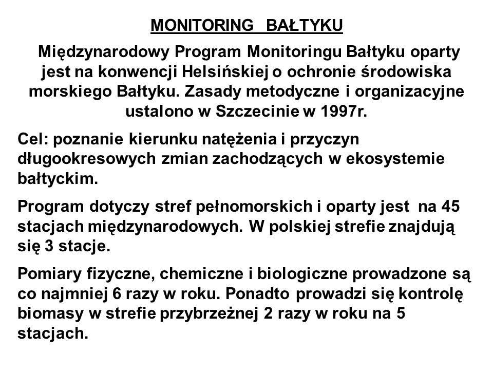 MONITORING BAŁTYKU