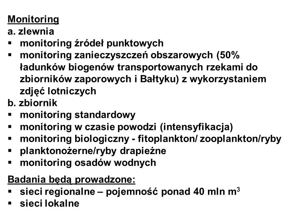 Monitoring a. zlewnia. monitoring źródeł punktowych.