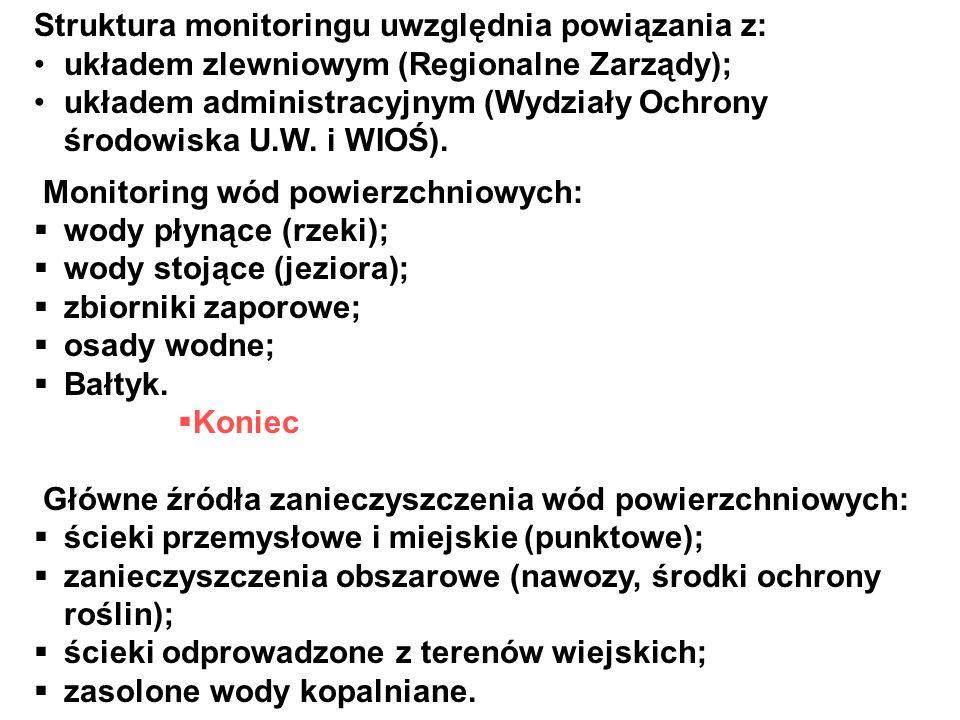 Struktura monitoringu uwzględnia powiązania z: