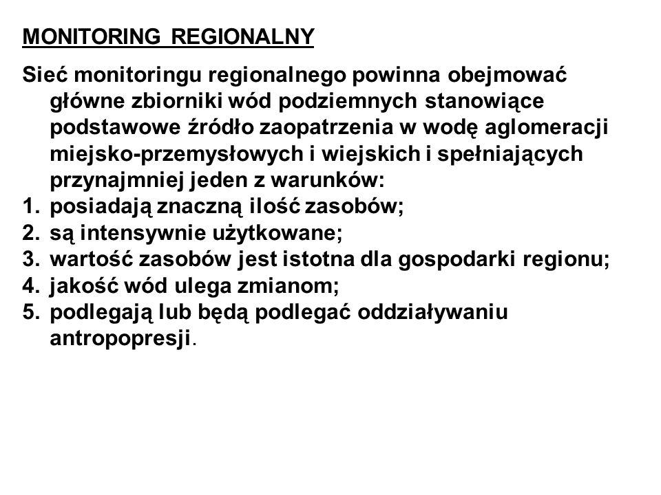 MONITORING REGIONALNY