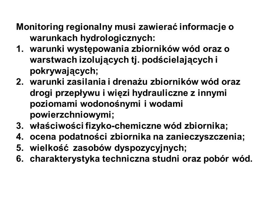 Monitoring regionalny musi zawierać informacje o warunkach hydrologicznych: