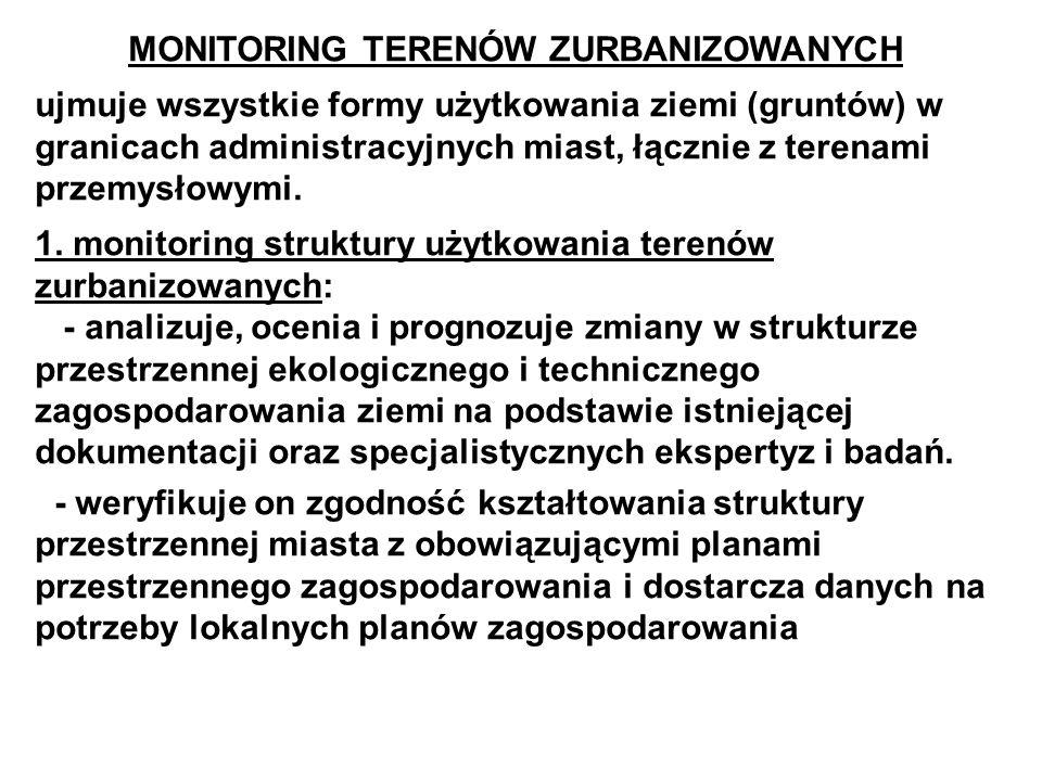 MONITORING TERENÓW ZURBANIZOWANYCH