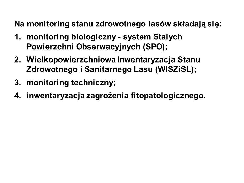 Na monitoring stanu zdrowotnego lasów składają się: