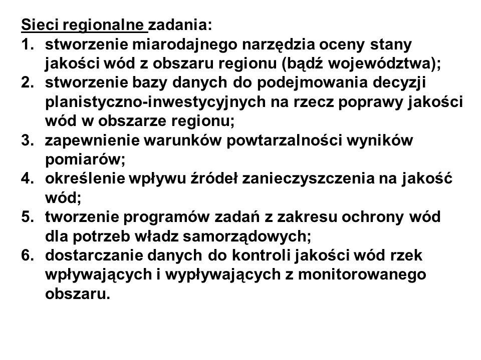 Sieci regionalne zadania: