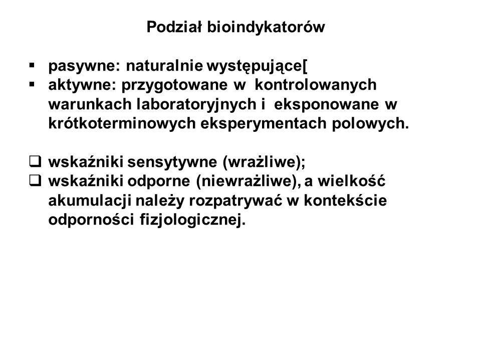 Podział bioindykatorów