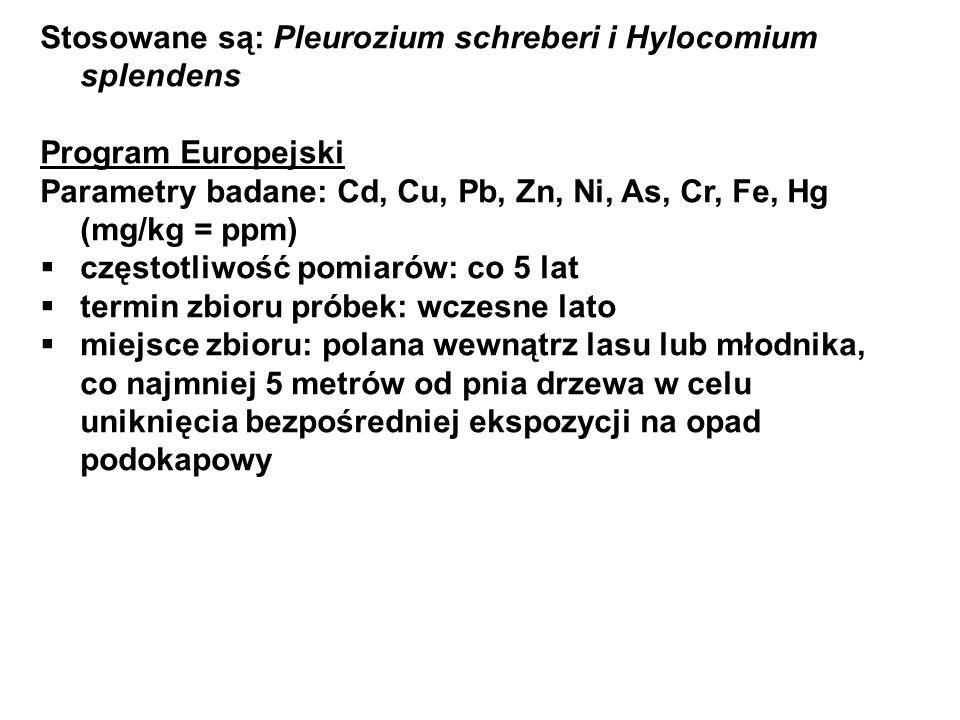 Stosowane są: Pleurozium schreberi i Hylocomium splendens