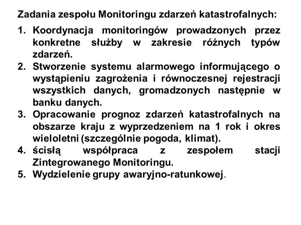 Zadania zespołu Monitoringu zdarzeń katastrofalnych: