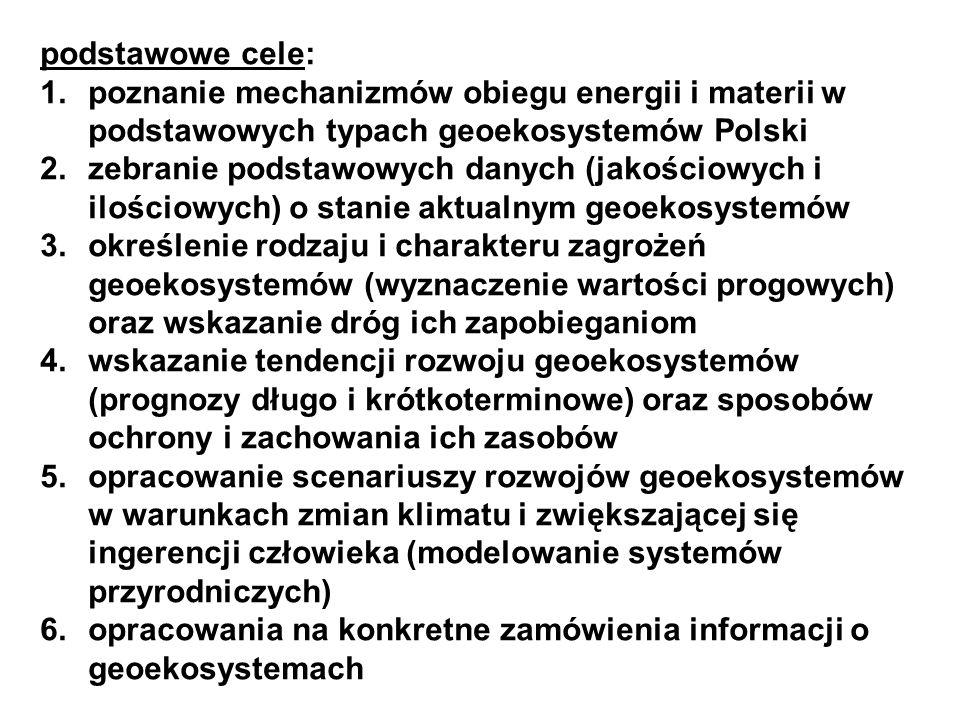 podstawowe cele: poznanie mechanizmów obiegu energii i materii w podstawowych typach geoekosystemów Polski.