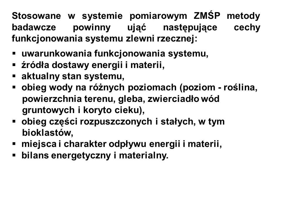 Stosowane w systemie pomiarowym ZMŚP metody badawcze powinny ująć następujące cechy funkcjonowania systemu zlewni rzecznej: