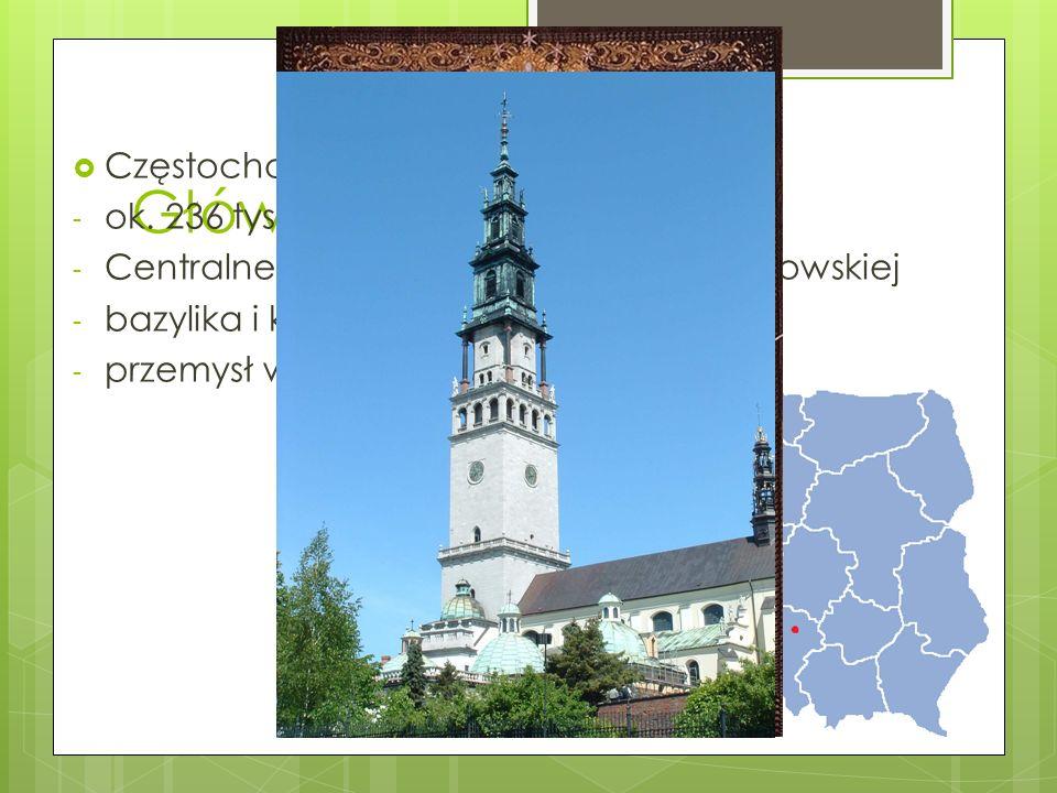 Główne miasta Częstochowa ok. 236 tys. Mieszkańców