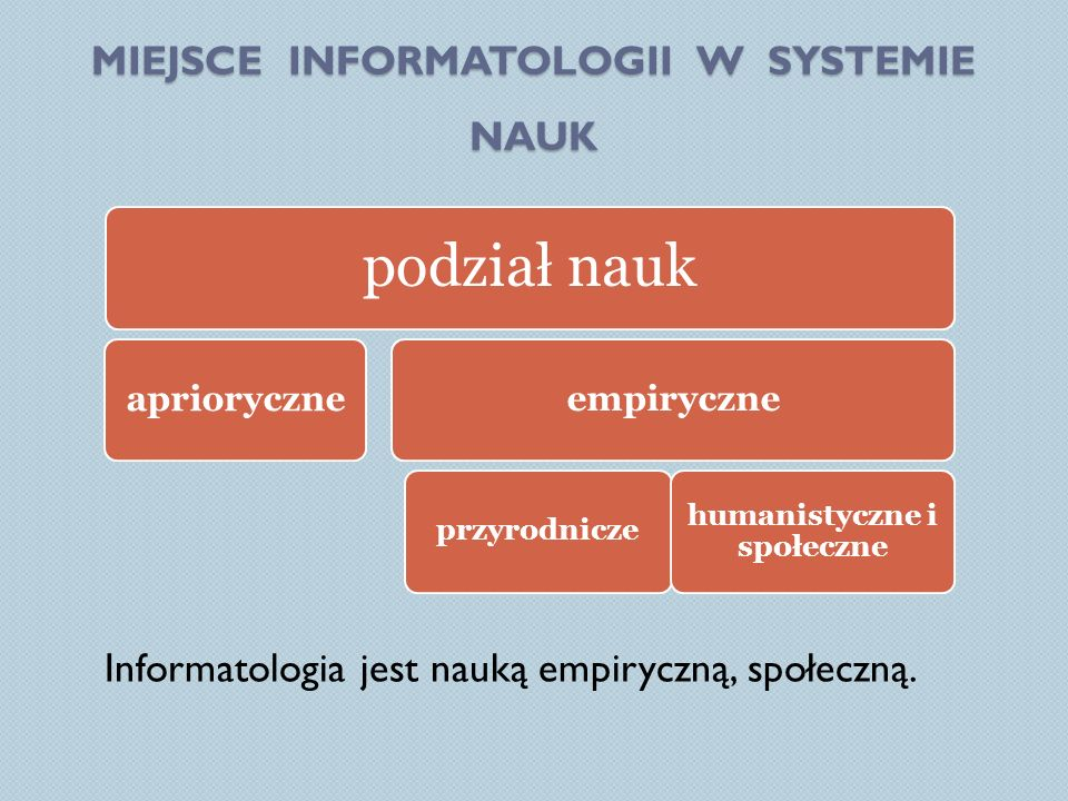 Miejsce Informatologii w systemie nauk