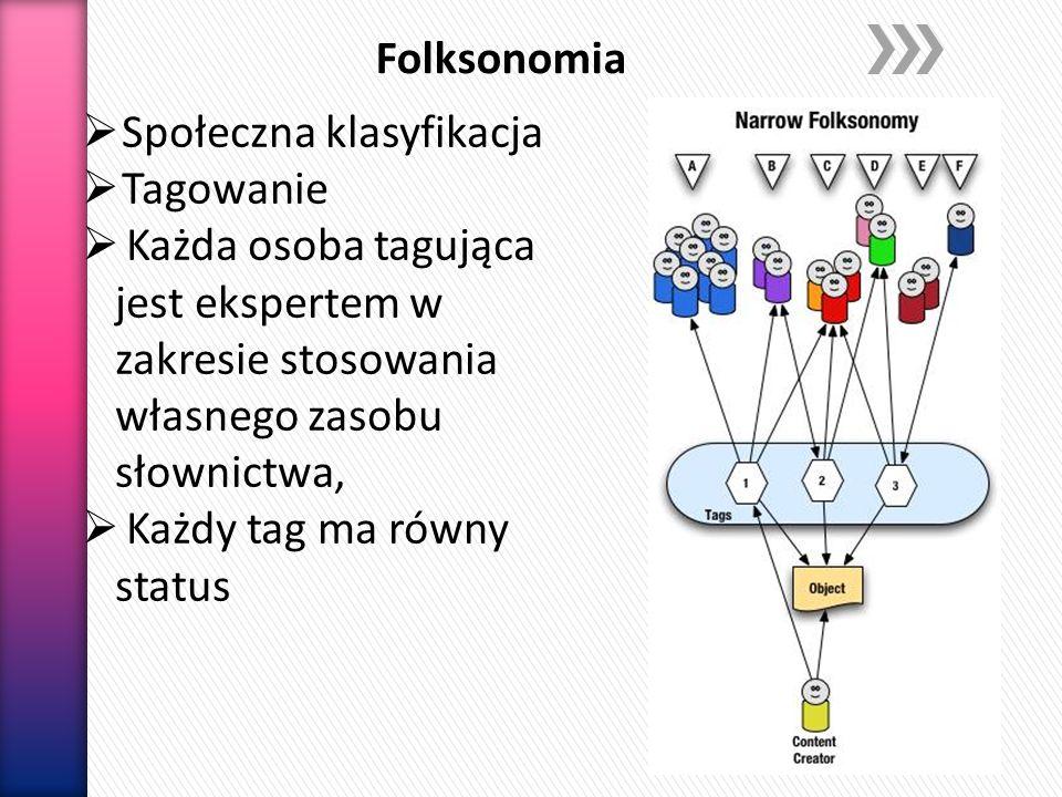 Folksonomia Społeczna klasyfikacja. Tagowanie. Każda osoba tagująca jest ekspertem w zakresie stosowania własnego zasobu słownictwa,