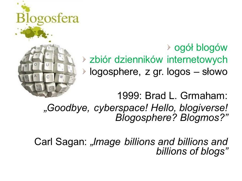 ogół blogów zbiór dzienników internetowych. logosphere, z gr. logos – słowo. 1999: Brad L. Grmaham: