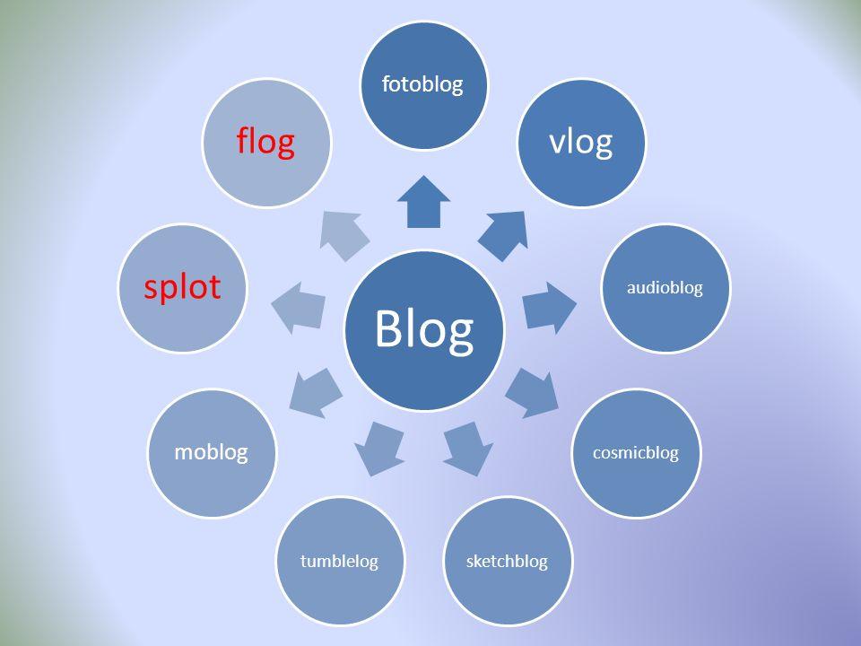 vlog splot flog fotoblog moblog audioblog sketchblog Blog cosmicblog