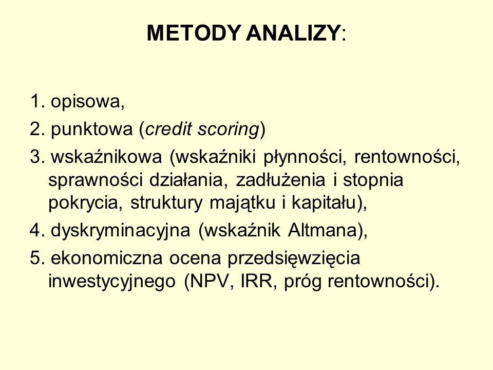 METODY ANALIZY: 1. opisowa, 2. punktowa (credit scoring)