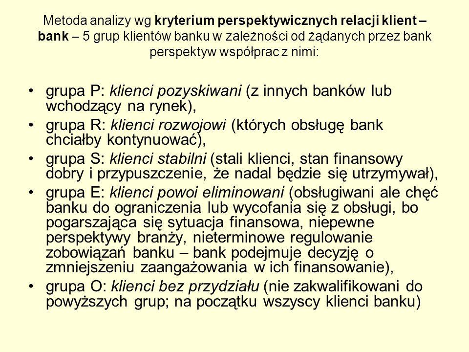 grupa P: klienci pozyskiwani (z innych banków lub wchodzący na rynek),
