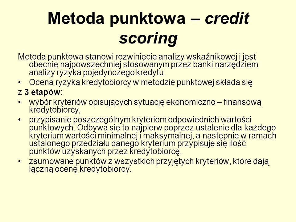 Metoda punktowa – credit scoring