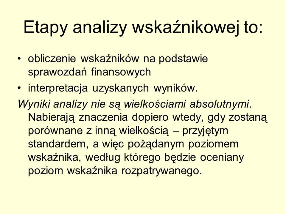 Etapy analizy wskaźnikowej to: