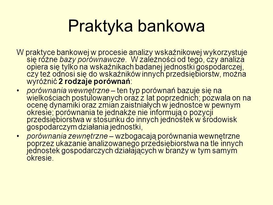 Praktyka bankowa