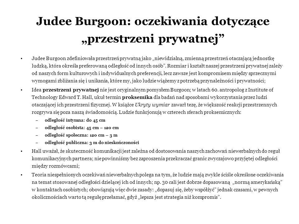 """Judee Burgoon: oczekiwania dotyczące """"przestrzeni prywatnej"""